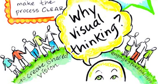 Image representing significance of visual content - AdHut Media