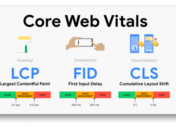 Core web vitals - AdHut Media